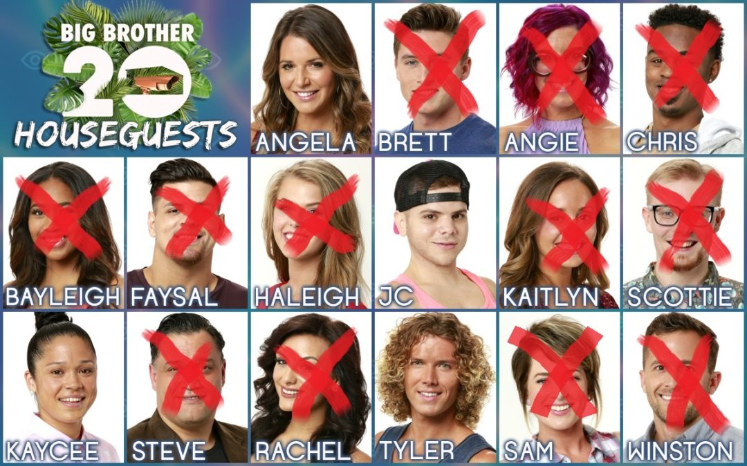 Big Brother Production In Chaos As Results From