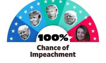 With Quid-Pro-Quo Testimony, Odds Of Trump Impeachment Just Hit 100%