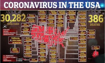"Rand Paul Has Coronavirus – His Dad, Ron Paul, Called Pandemic A ""Hoax"" Last Week"