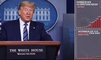 Trump STOPS Fauci From Answering Question About Anti-Malarial Drug & Coronavirus