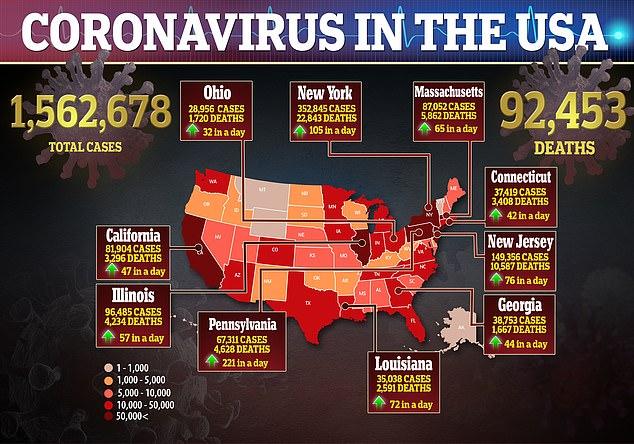 Leaked Pentagon Memo WARNS Of 'Globally-Persistent' Coronavirus Until Summer 2021