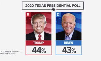 Trump Ahead By 1 Point In Must-Win Texas – Biden Leads BIG In Suburbs & Women Voters